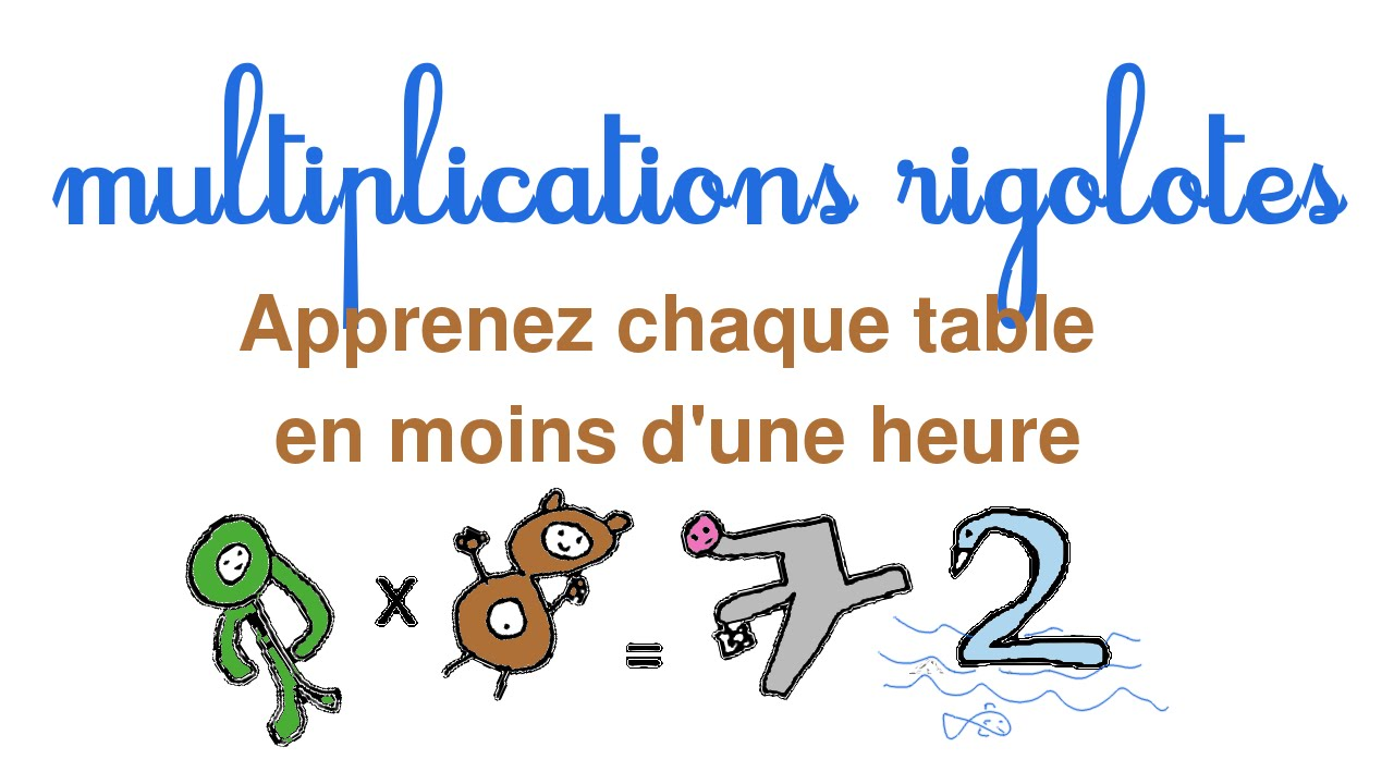 Comment apprendre table de multiplication - Comment apprendre la table de multiplication ...
